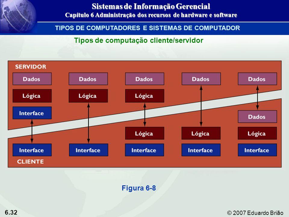 6.32 © 2007 Eduardo Brião Tipos de computação cliente/servidor TIPOS DE COMPUTADORES E SISTEMAS DE COMPUTADOR Figura 6-8 Sistemas de Informação Gerenc