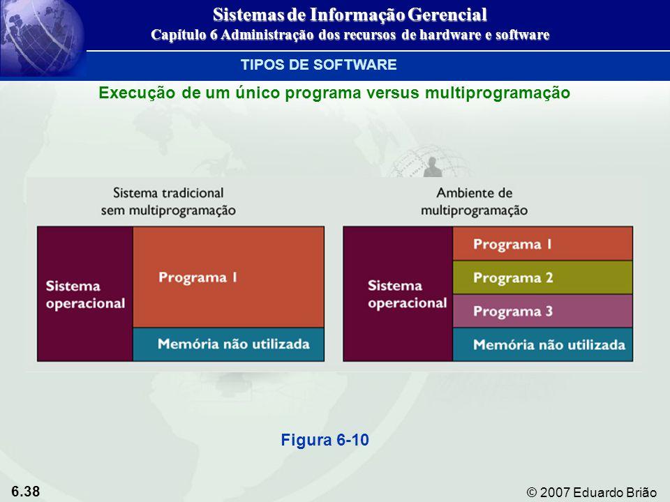6.38 © 2007 Eduardo Brião TIPOS DE SOFTWARE Execução de um único programa versus multiprogramação Figura 6-10 Sistemas de Informação Gerencial Capítul