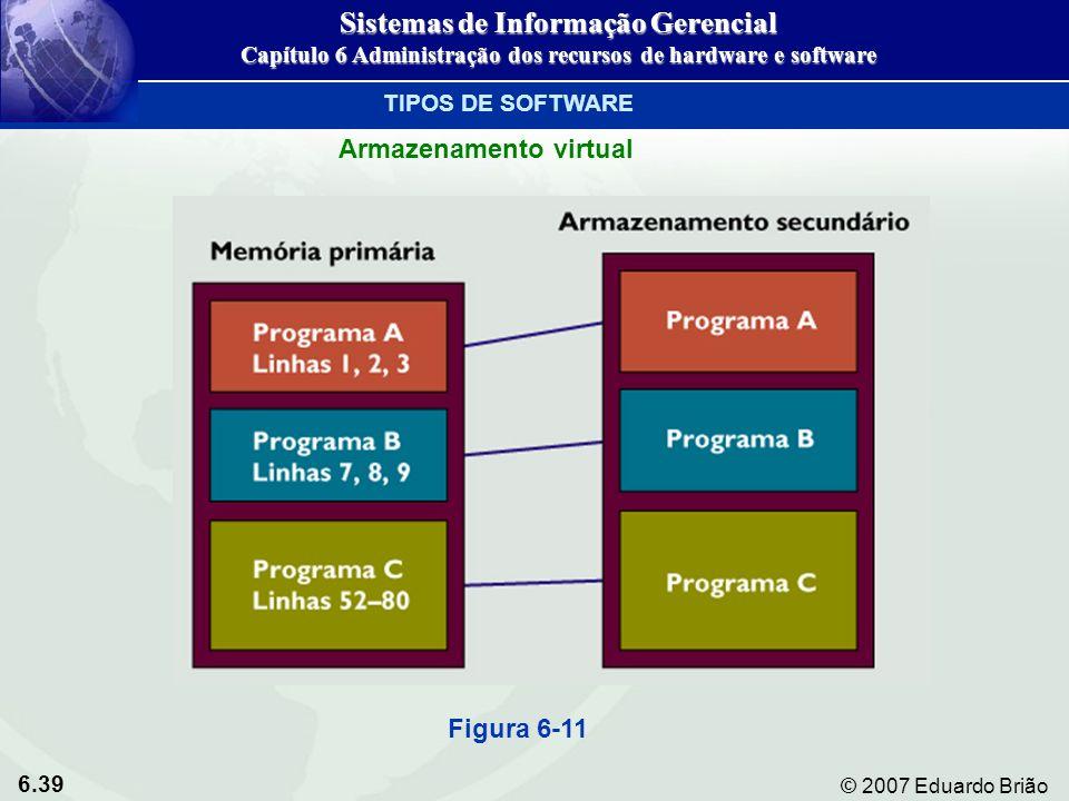 6.39 © 2007 Eduardo Brião TIPOS DE SOFTWARE Armazenamento virtual Figura 6-11 Sistemas de Informação Gerencial Capítulo 6 Administração dos recursos d