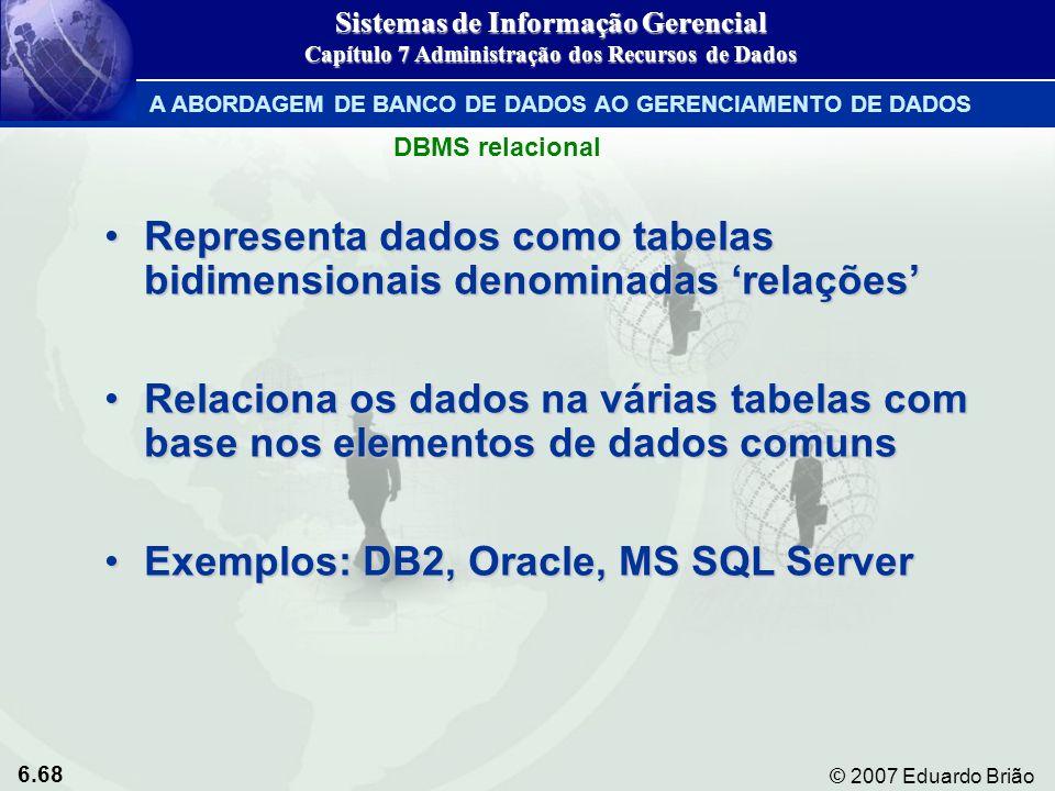 6.68 © 2007 Eduardo Brião DBMS relacional Representa dados como tabelas bidimensionais denominadas relaçõesRepresenta dados como tabelas bidimensionai