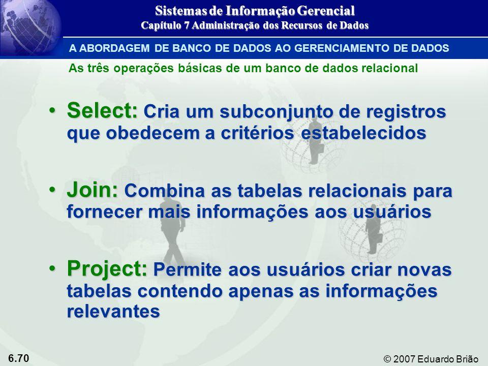 6.70 © 2007 Eduardo Brião As três operações básicas de um banco de dados relacional Select: Cria um subconjunto de registros que obedecem a critérios