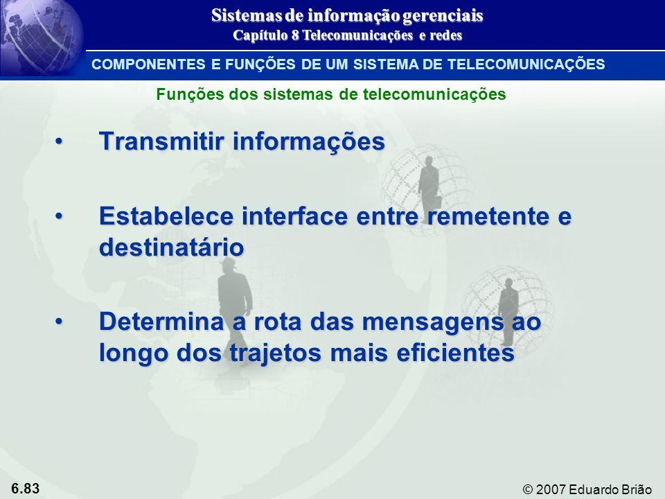 6.83 © 2007 Eduardo Brião Transmitir informaçõesTransmitir informações Estabelece interface entre remetente e destinatárioEstabelece interface entre r