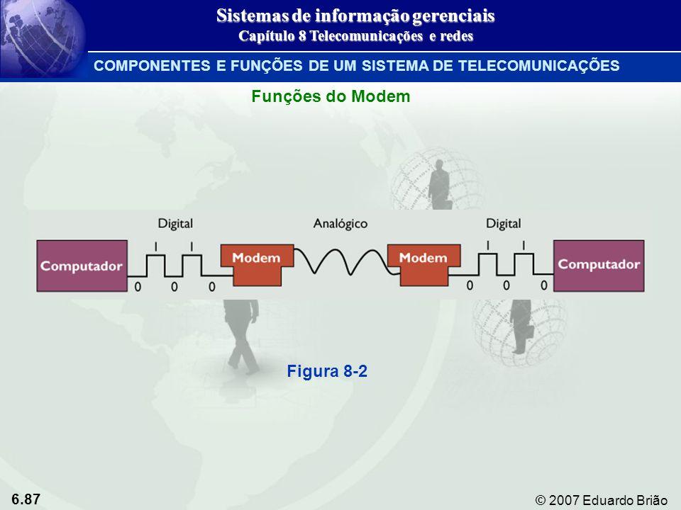 6.87 © 2007 Eduardo Brião Funções do Modem Figura 8-2 Sistemas de informação gerenciais Capítulo 8 Telecomunicações e redes COMPONENTES E FUNÇÕES DE U