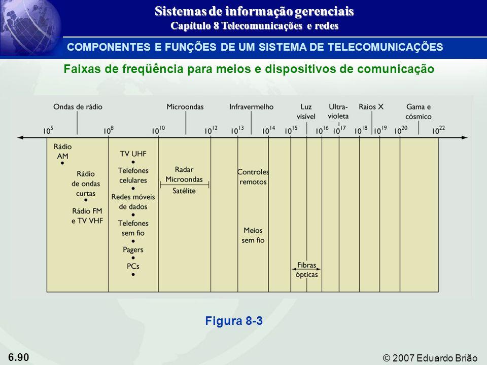 6.90 © 2007 Eduardo Brião Faixas de freqüência para meios e dispositivos de comunicação Figura 8-3 Sistemas de informação gerenciais Capítulo 8 Teleco
