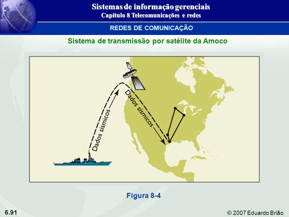 6.91 © 2007 Eduardo Brião Figura 8-4 REDES DE COMUNICAÇÃO Sistema de transmissão por satélite da Amoco Sistemas de informação gerenciais Capítulo 8 Te