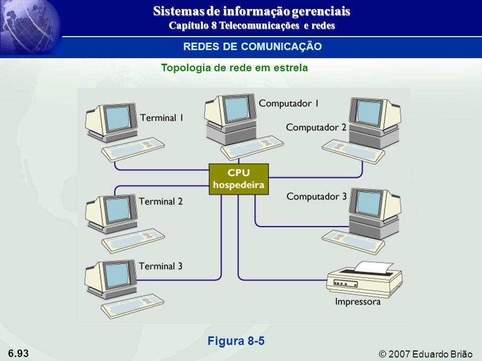 6.93 © 2007 Eduardo Brião Topologia de rede em estrela Figura 8-5 Sistemas de informação gerenciais Capítulo 8 Telecomunicações e redes REDES DE COMUN