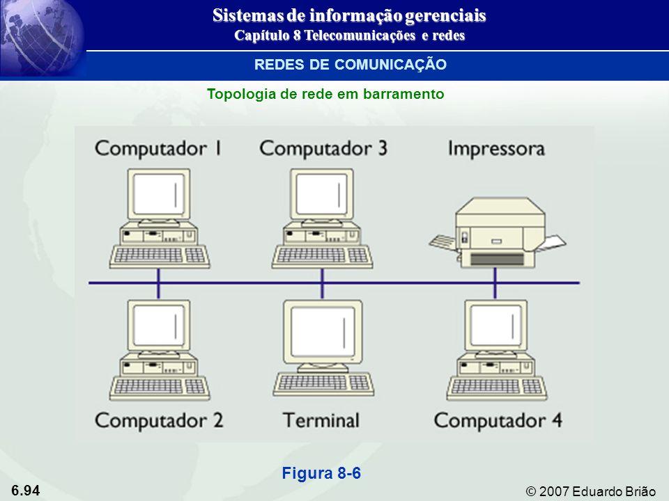 6.94 © 2007 Eduardo Brião Topologia de rede em barramento Figura 8-6 Sistemas de informação gerenciais Capítulo 8 Telecomunicações e redes REDES DE CO