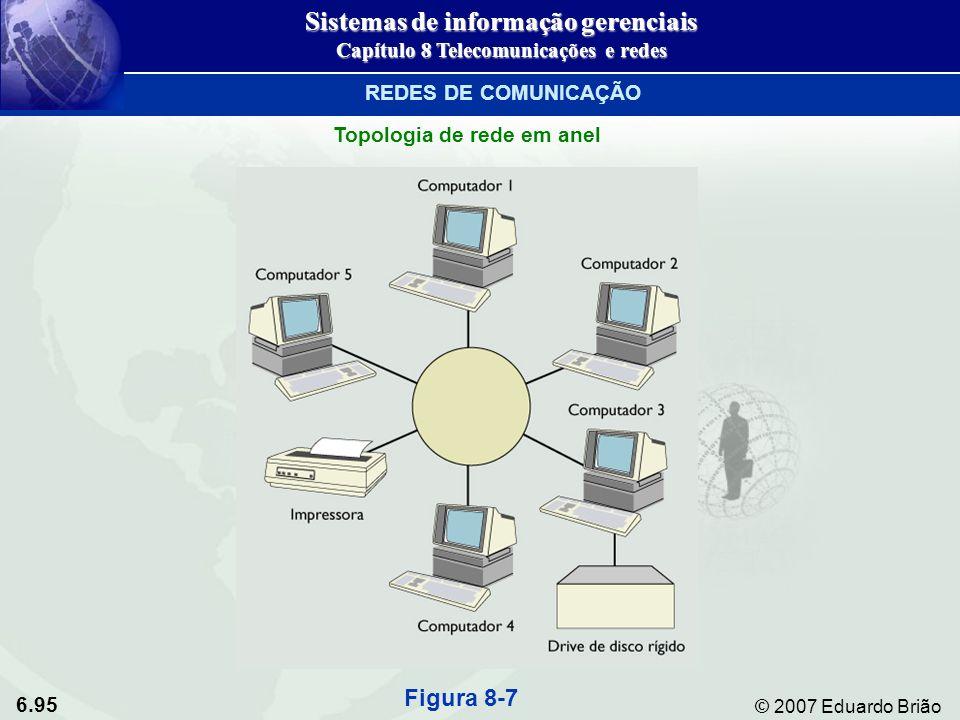 6.95 © 2007 Eduardo Brião Topologia de rede em anel Figura 8-7 Sistemas de informação gerenciais Capítulo 8 Telecomunicações e redes REDES DE COMUNICA