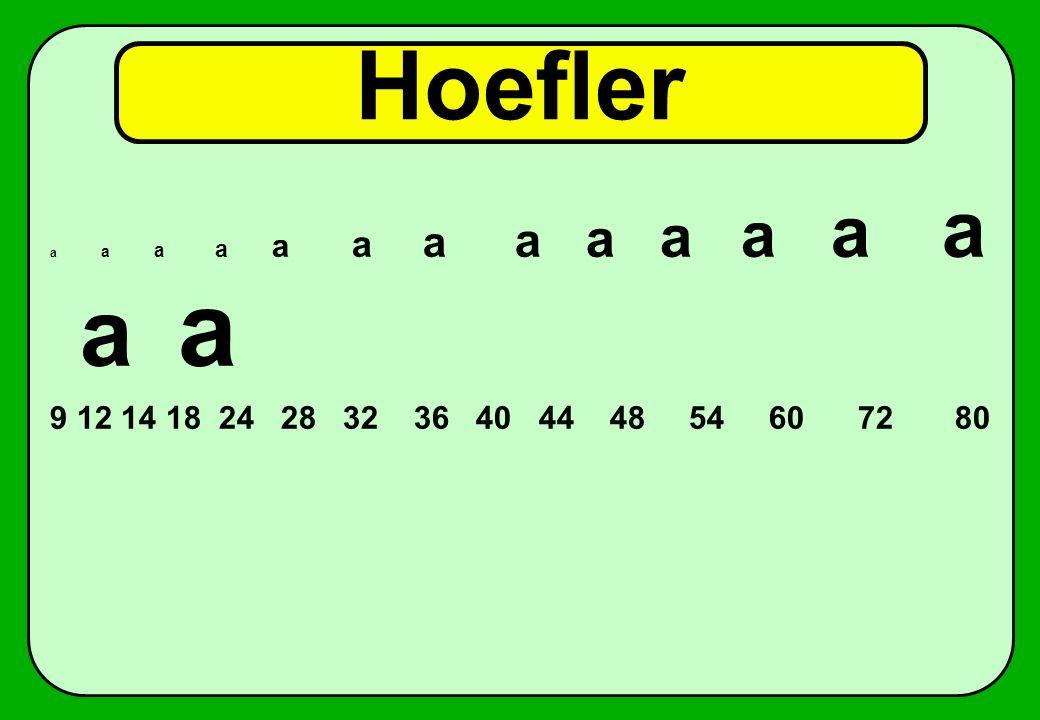 Hoefler a a a a a a a a a a a a a a a 9 12 14 18 24 28 32 36 40 44 48 54 60 72 80