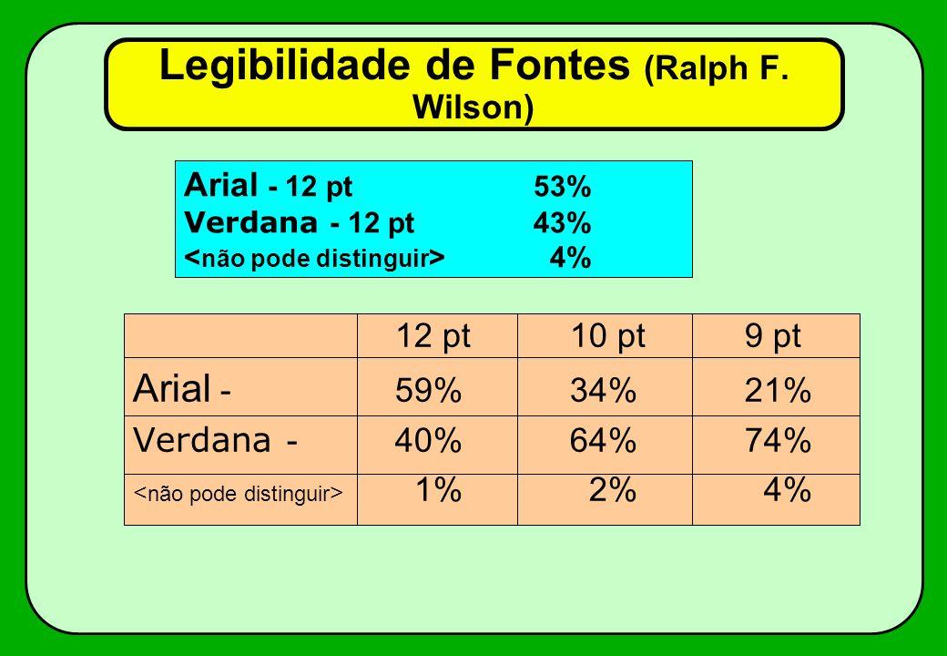 Legibilidade de Fontes (Ralph F. Wilson) Arial - 12 pt 53% Verdana - 12 pt43% 4% 12 pt 10 pt9 pt Arial - 59%34%21% Verdana - 40%64%74% 1% 2% 4%