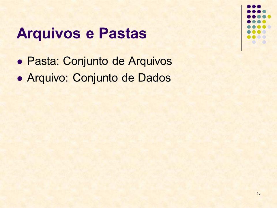10 Arquivos e Pastas Pasta: Conjunto de Arquivos Arquivo: Conjunto de Dados