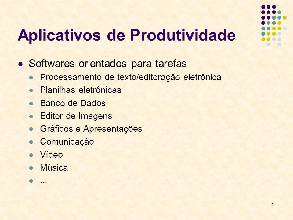 13 Aplicativos de Produtividade Softwares orientados para tarefas Processamento de texto/editoração eletrônica Planilhas eletrônicas Banco de Dados Ed