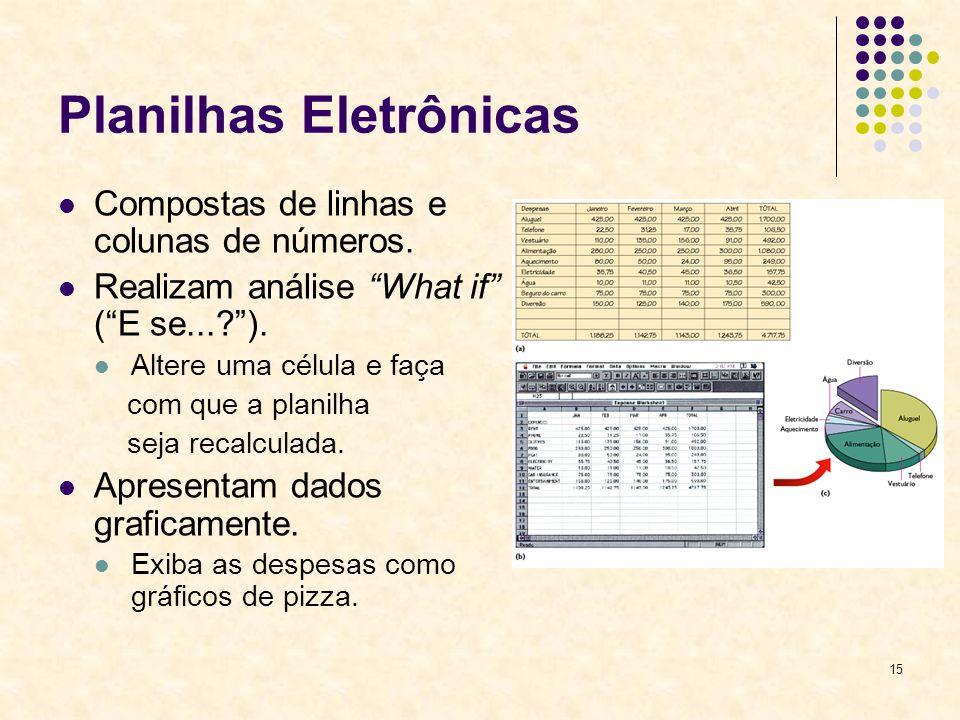 15 Planilhas Eletrônicas Compostas de linhas e colunas de números. Realizam análise What if (E se...?). Altere uma célula e faça com que a planilha se