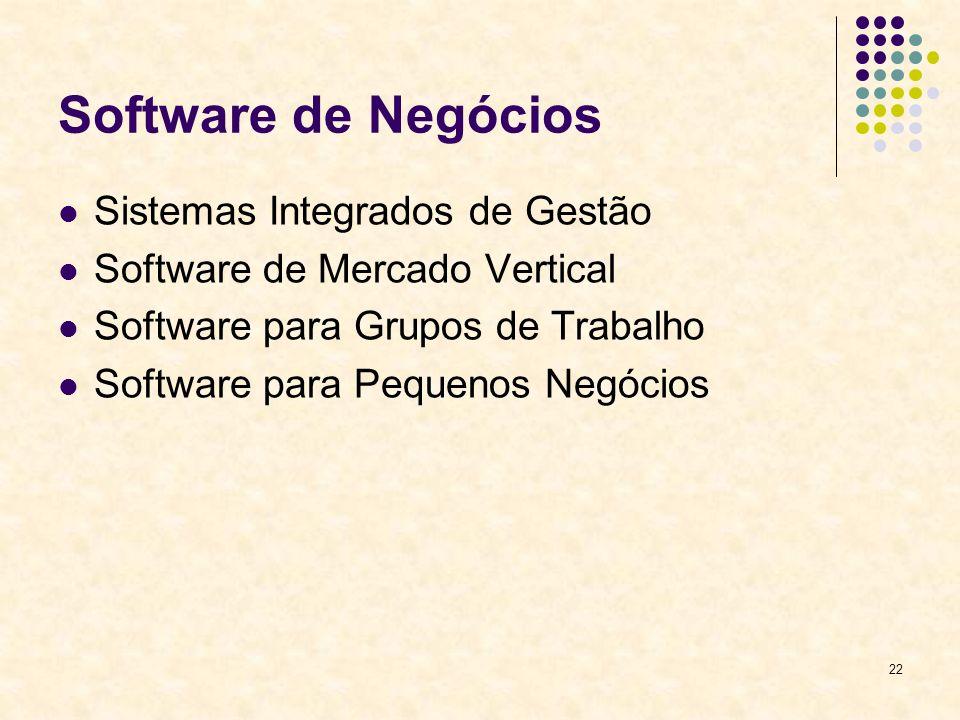 22 Software de Negócios Sistemas Integrados de Gestão Software de Mercado Vertical Software para Grupos de Trabalho Software para Pequenos Negócios