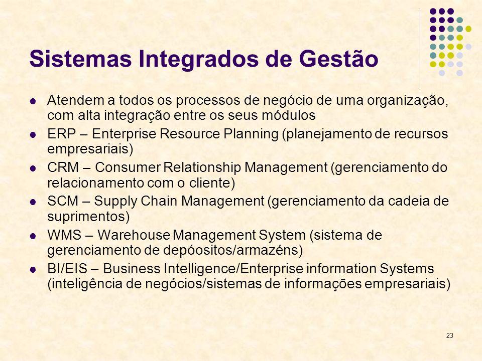 23 Sistemas Integrados de Gestão Atendem a todos os processos de negócio de uma organização, com alta integração entre os seus módulos ERP – Enterpris