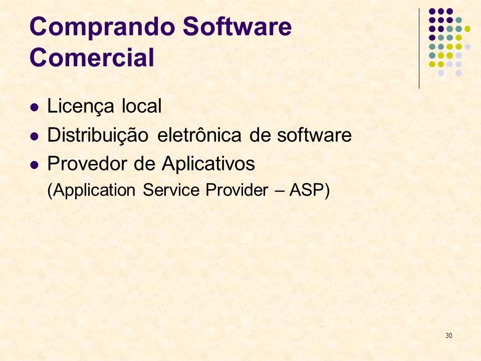 30 Comprando Software Comercial Licença local Distribuição eletrônica de software Provedor de Aplicativos (Application Service Provider – ASP)
