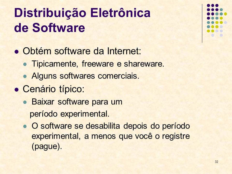 32 Distribuição Eletrônica de Software Obtém software da Internet: Tipicamente, freeware e shareware. Alguns softwares comerciais. Cenário típico: Bai