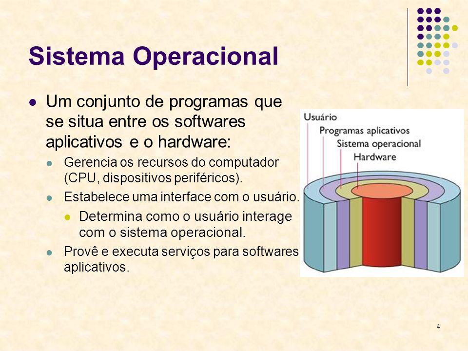 4 Sistema Operacional Um conjunto de programas que se situa entre os softwares aplicativos e o hardware: Gerencia os recursos do computador (CPU, disp