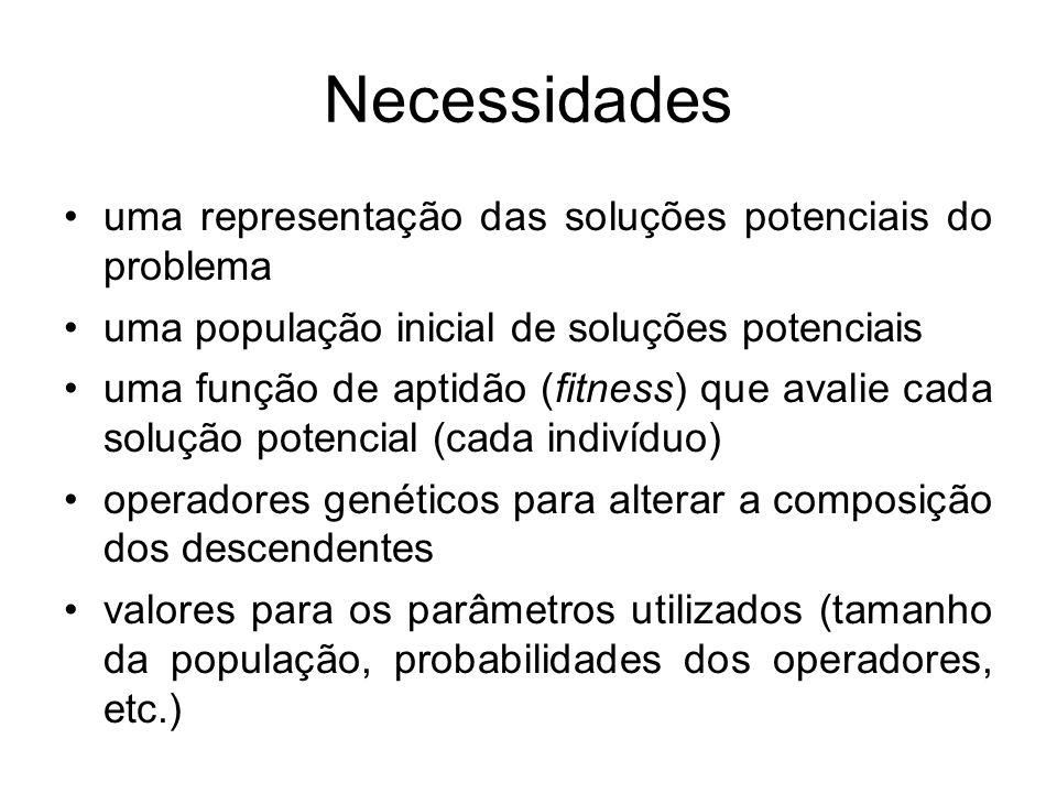 Necessidades uma representação das soluções potenciais do problema uma população inicial de soluções potenciais uma função de aptidão (fitness) que av