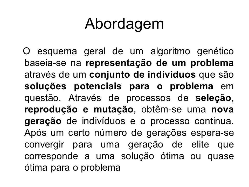 Abordagem O esquema geral de um algoritmo genético baseia-se na representação de um problema através de um conjunto de indivíduos que são soluções pot