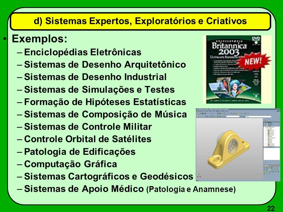 22 Exemplos: –Enciclopédias Eletrônicas –Sistemas de Desenho Arquitetônico –Sistemas de Desenho Industrial –Sistemas de Simulações e Testes –Formação