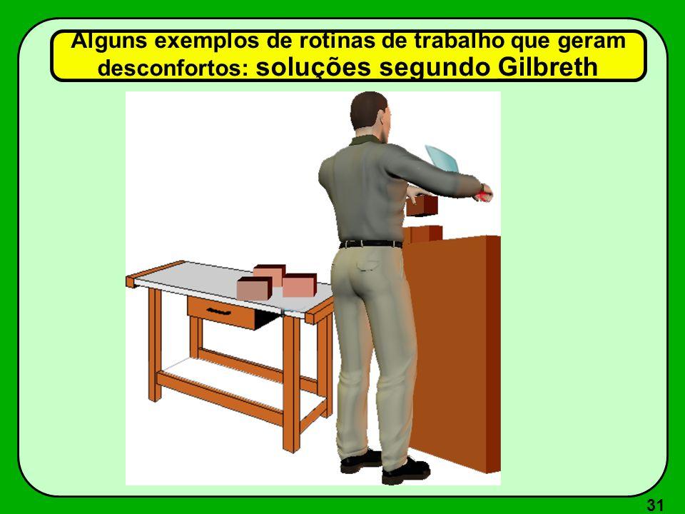 31 Alguns exemplos de rotinas de trabalho que geram desconfortos: soluções segundo Gilbreth