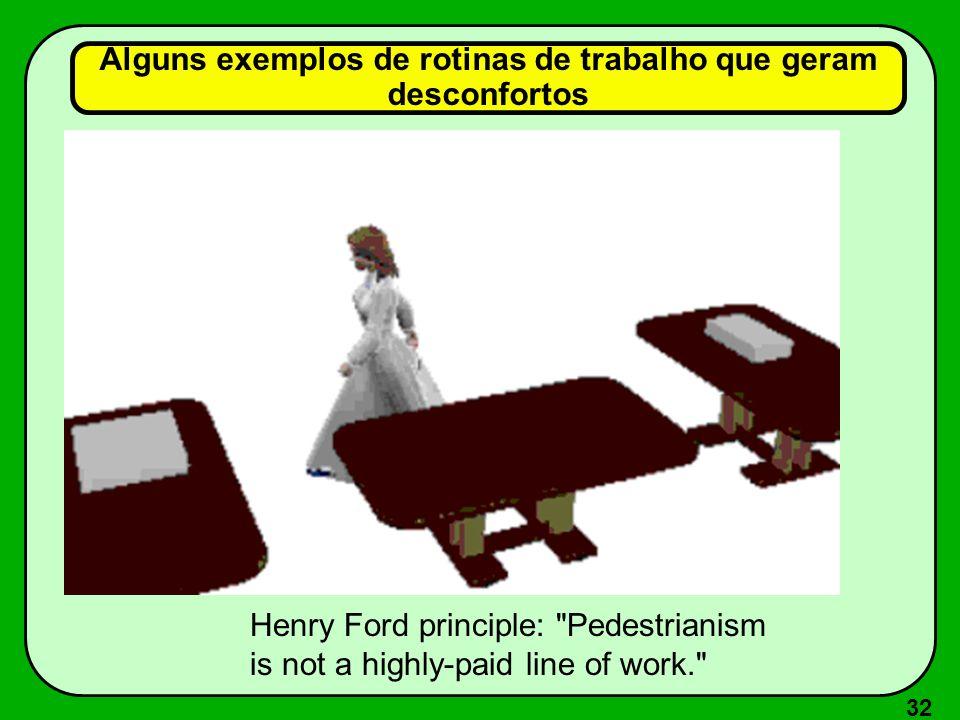 32 Alguns exemplos de rotinas de trabalho que geram desconfortos Henry Ford principle: