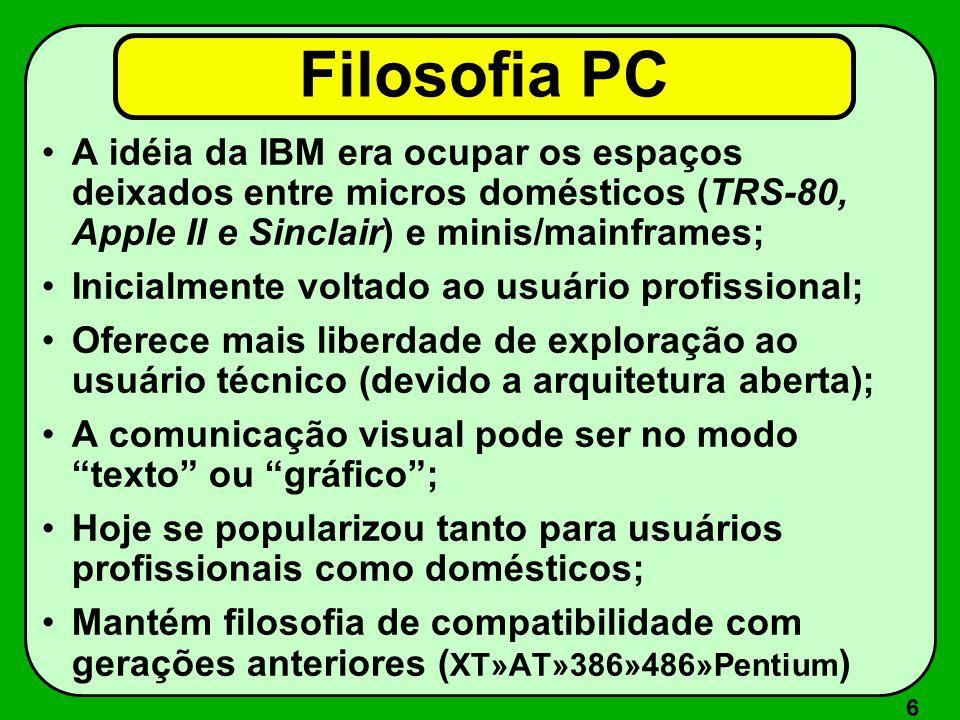 6 Filosofia PC A idéia da IBM era ocupar os espaços deixados entre micros domésticos (TRS-80, Apple II e Sinclair) e minis/mainframes; Inicialmente vo