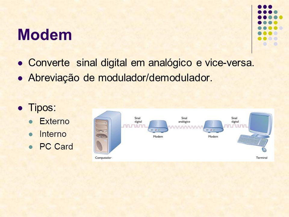 Modem Converte sinal digital em analógico e vice-versa. Abreviação de modulador/demodulador. Tipos: Externo Interno PC Card