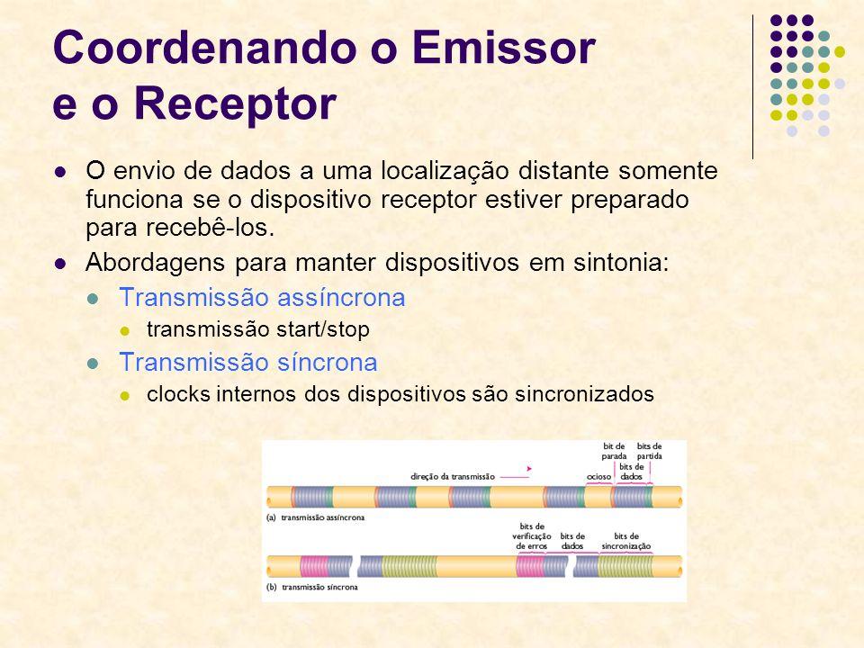 Coordenando o Emissor e o Receptor O envio de dados a uma localização distante somente funciona se o dispositivo receptor estiver preparado para receb