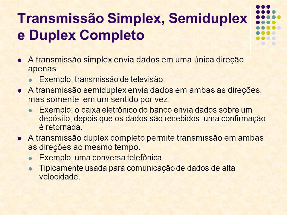 Transmissão Simplex, Semiduplex e Duplex Completo A transmissão simplex envia dados em uma única direção apenas. Exemplo: transmissão de televisão. A