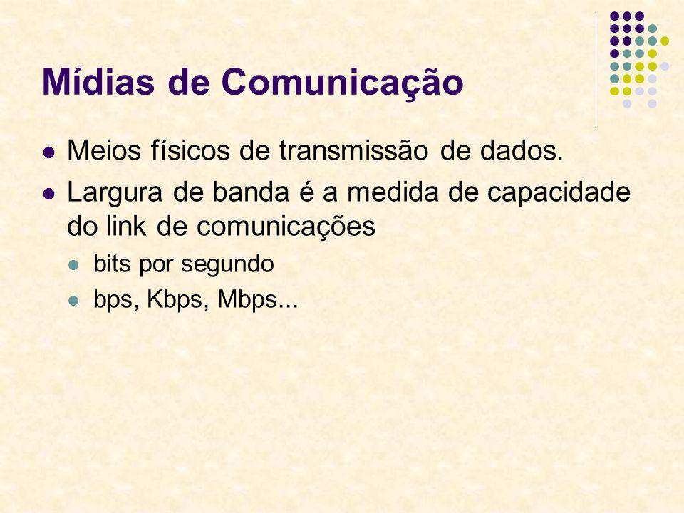 Mídias de Comunicação Meios físicos de transmissão de dados. Largura de banda é a medida de capacidade do link de comunicações bits por segundo bps, K