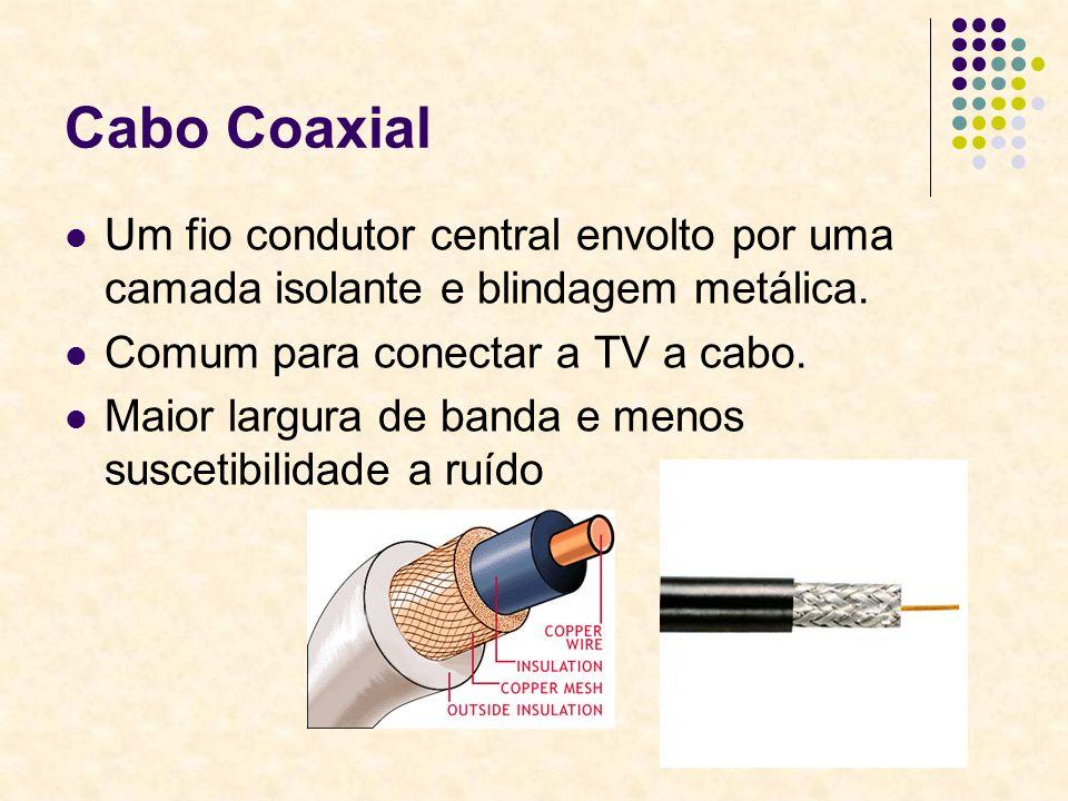 Cabo Coaxial Um fio condutor central envolto por uma camada isolante e blindagem metálica. Comum para conectar a TV a cabo. Maior largura de banda e m