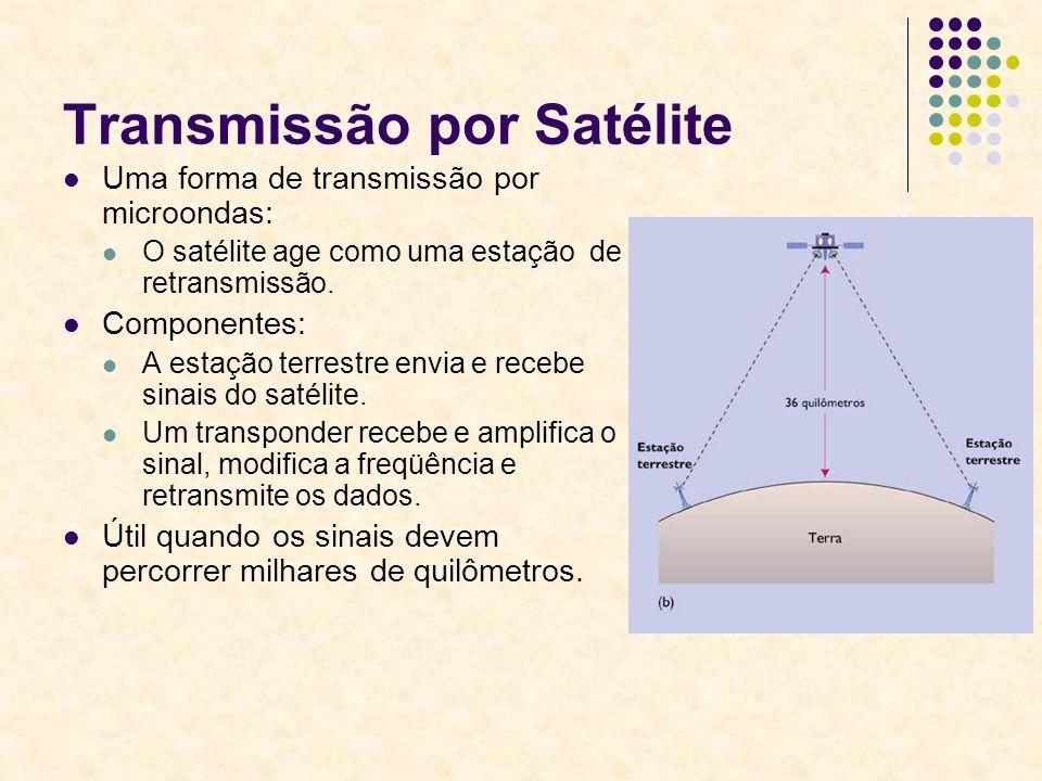 Transmissão por Satélite Uma forma de transmissão por microondas: O satélite age como uma estação de retransmissão. Componentes: A estação terrestre e