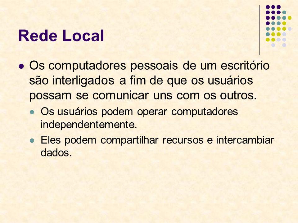 Rede Local Os computadores pessoais de um escritório são interligados a fim de que os usuários possam se comunicar uns com os outros. Os usuários pode