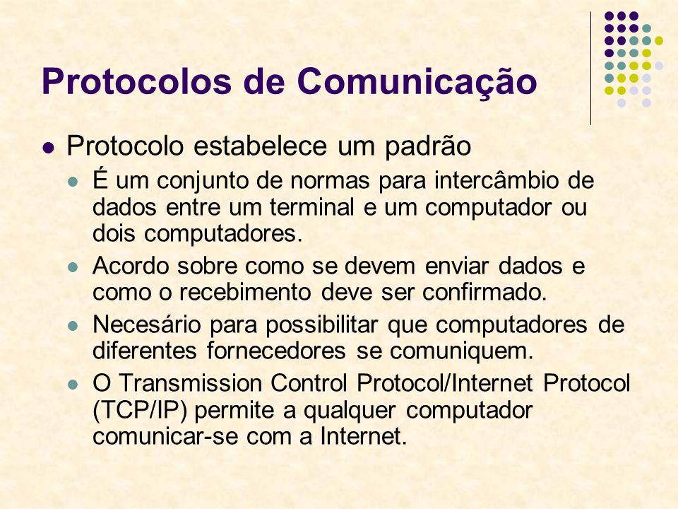 Protocolos de Comunicação Protocolo estabelece um padrão É um conjunto de normas para intercâmbio de dados entre um terminal e um computador ou dois c
