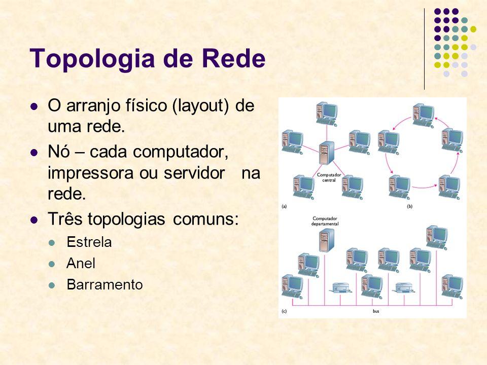 Topologia de Rede O arranjo físico (layout) de uma rede. Nó – cada computador, impressora ou servidor na rede. Três topologias comuns: Estrela Anel Ba