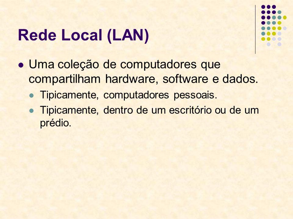 Rede Local (LAN) Uma coleção de computadores que compartilham hardware, software e dados. Tipicamente, computadores pessoais. Tipicamente, dentro de u