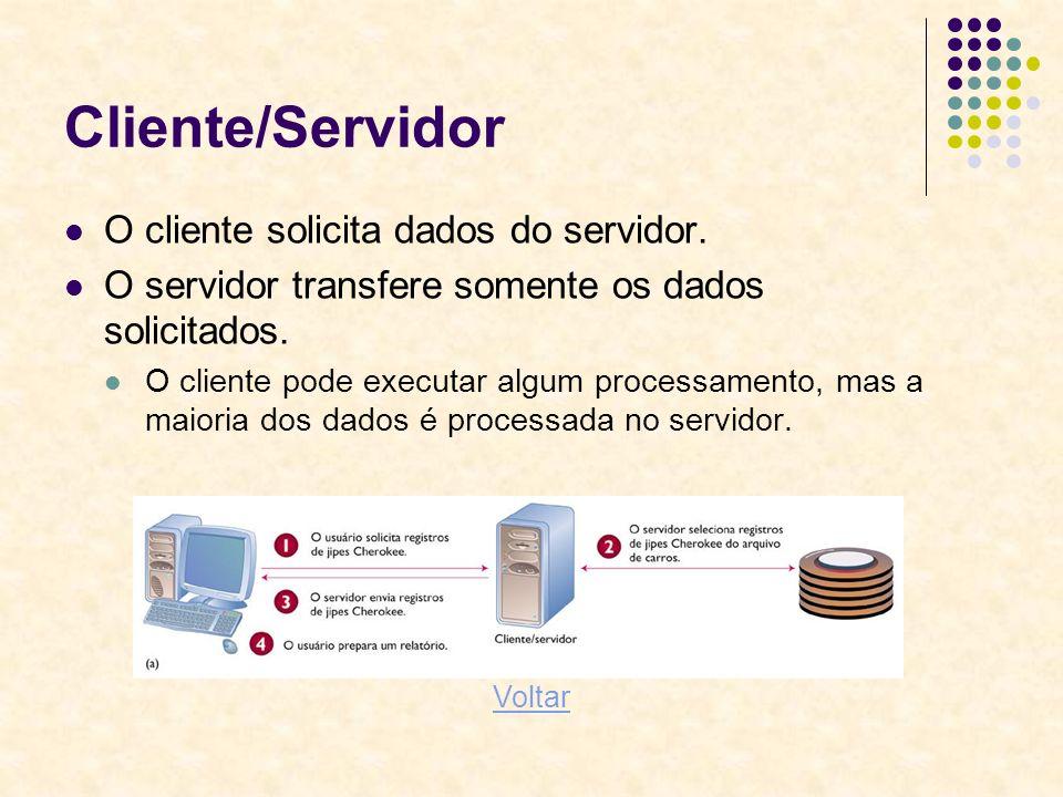 Cliente/Servidor O cliente solicita dados do servidor. O servidor transfere somente os dados solicitados. O cliente pode executar algum processamento,