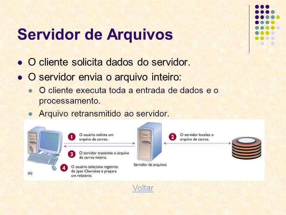 Servidor de Arquivos O cliente solicita dados do servidor. O servidor envia o arquivo inteiro: O cliente executa toda a entrada de dados e o processam