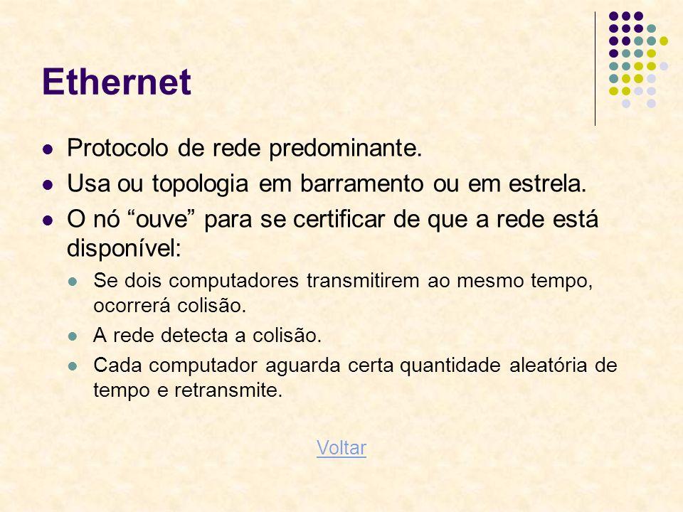 Ethernet Protocolo de rede predominante. Usa ou topologia em barramento ou em estrela. O nó ouve para se certificar de que a rede está disponível: Se