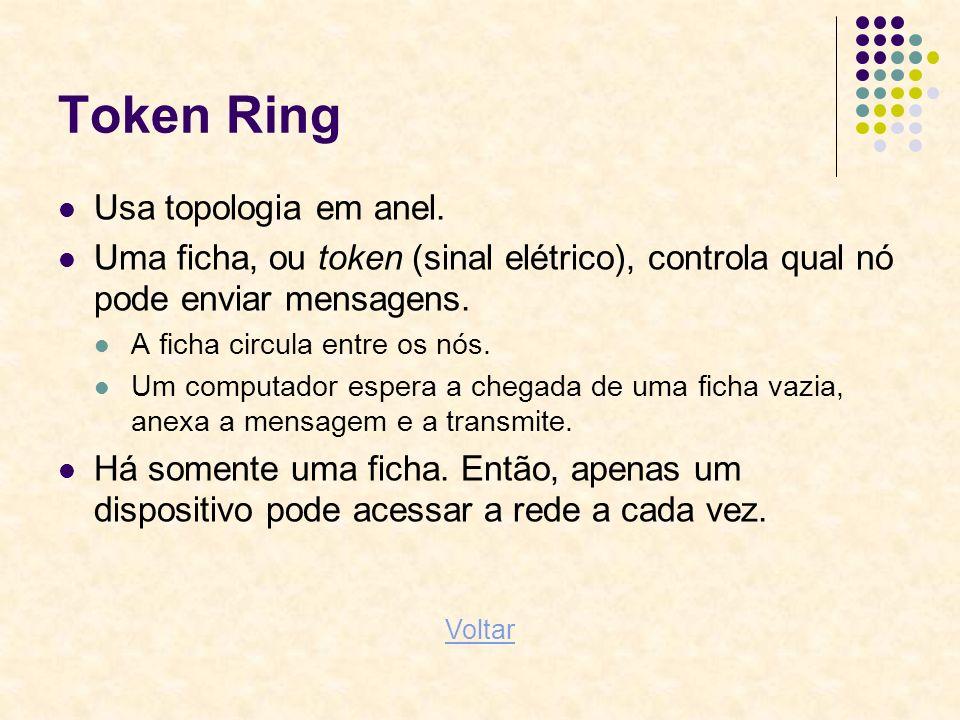 Token Ring Usa topologia em anel. Uma ficha, ou token (sinal elétrico), controla qual nó pode enviar mensagens. A ficha circula entre os nós. Um compu