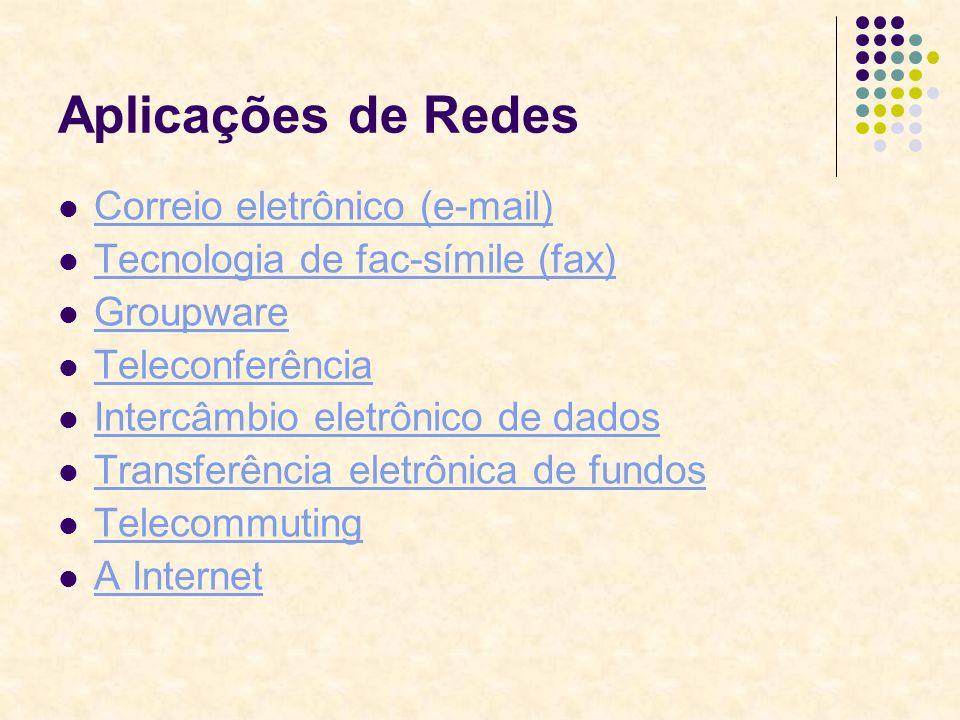Aplicações de Redes Correio eletrônico (e-mail) Tecnologia de fac-símile (fax) Groupware Teleconferência Intercâmbio eletrônico de dados Transferência