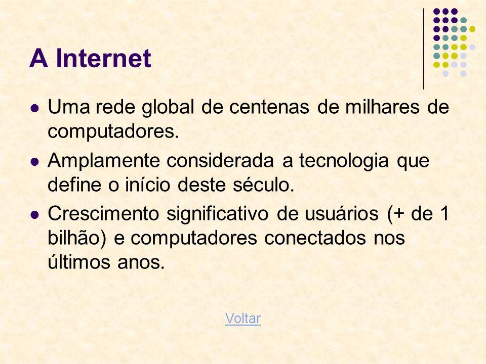 A Internet Uma rede global de centenas de milhares de computadores. Amplamente considerada a tecnologia que define o início deste século. Crescimento