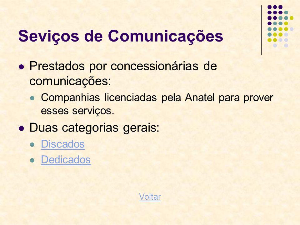 Seviços de Comunicações Prestados por concessionárias de comunicações: Companhias licenciadas pela Anatel para prover esses serviços. Duas categorias
