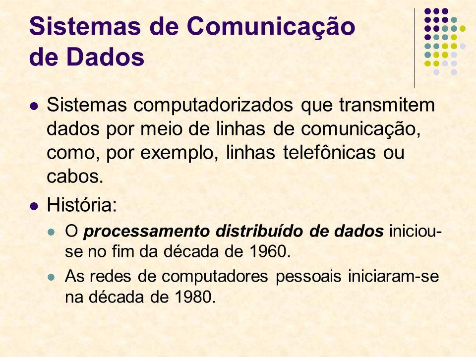 Sistemas de Comunicação de Dados Sistemas computadorizados que transmitem dados por meio de linhas de comunicação, como, por exemplo, linhas telefônic