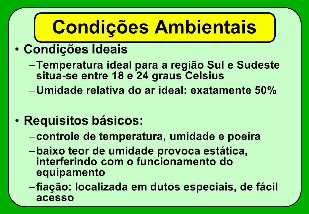 Condições Ideais –Temperatura ideal para a região Sul e Sudeste situa-se entre 18 e 24 graus Celsius –Umidade relativa do ar ideal: exatamente 50% Req