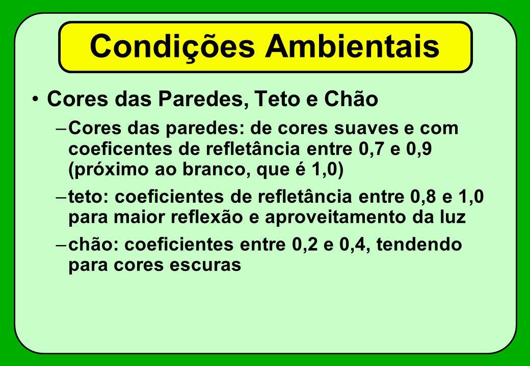 Cores das Paredes, Teto e Chão –Cores das paredes: de cores suaves e com coeficentes de refletância entre 0,7 e 0,9 (próximo ao branco, que é 1,0) –te