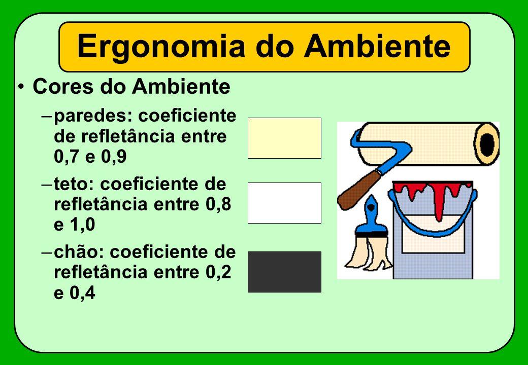 Cores do Ambiente –paredes: coeficiente de refletância entre 0,7 e 0,9 –teto: coeficiente de refletância entre 0,8 e 1,0 –chão: coeficiente de refletâ