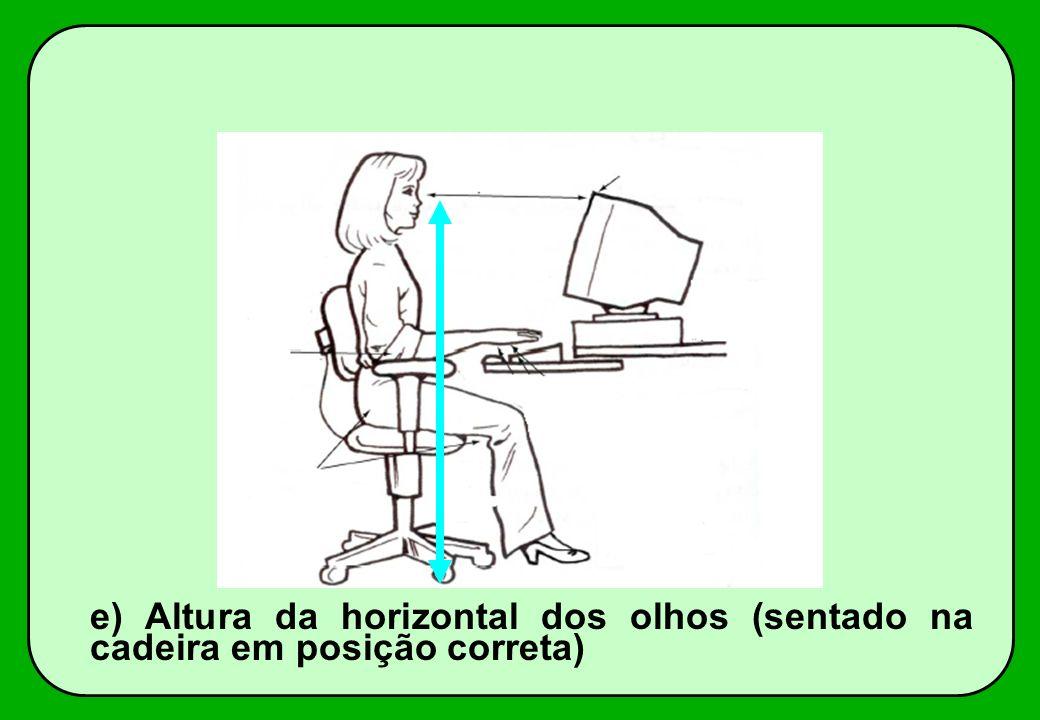 e) Altura da horizontal dos olhos (sentado na cadeira em posição correta)